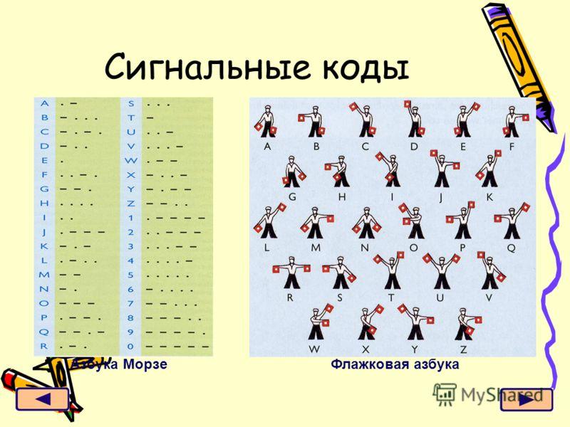 Сигнальные коды Азбука МорзеФлажковая азбука