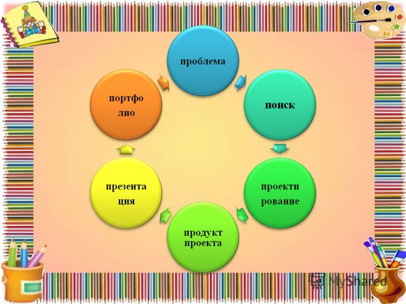 Игровой сценарий о русском языке