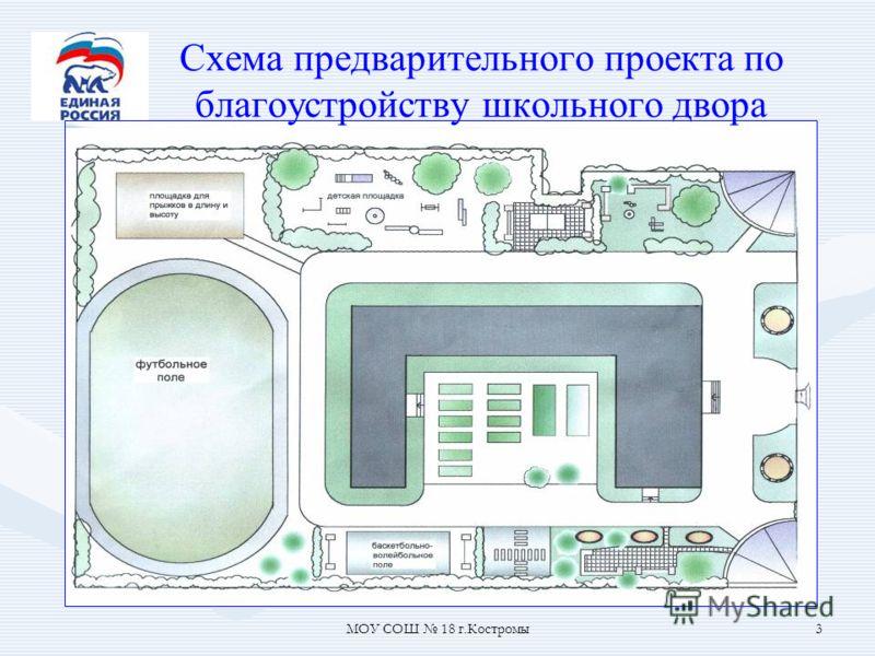 МОУ СОШ 18 г.Костромы3 Схема предварительного проекта по благоустройству школьного двора
