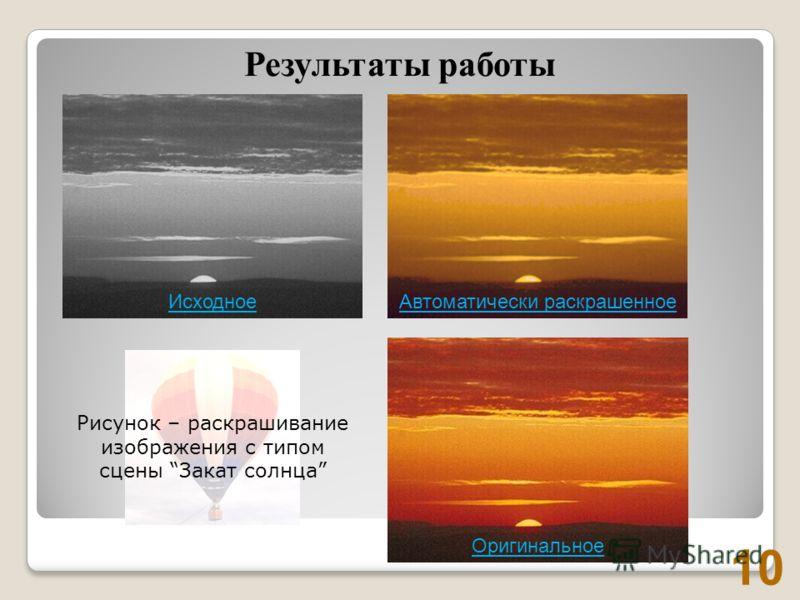 Результаты работы 10 Исходное Автоматически раскрашенное Оригинальное Рисунок – раскрашивание изображения с типом сцены Закат солнца