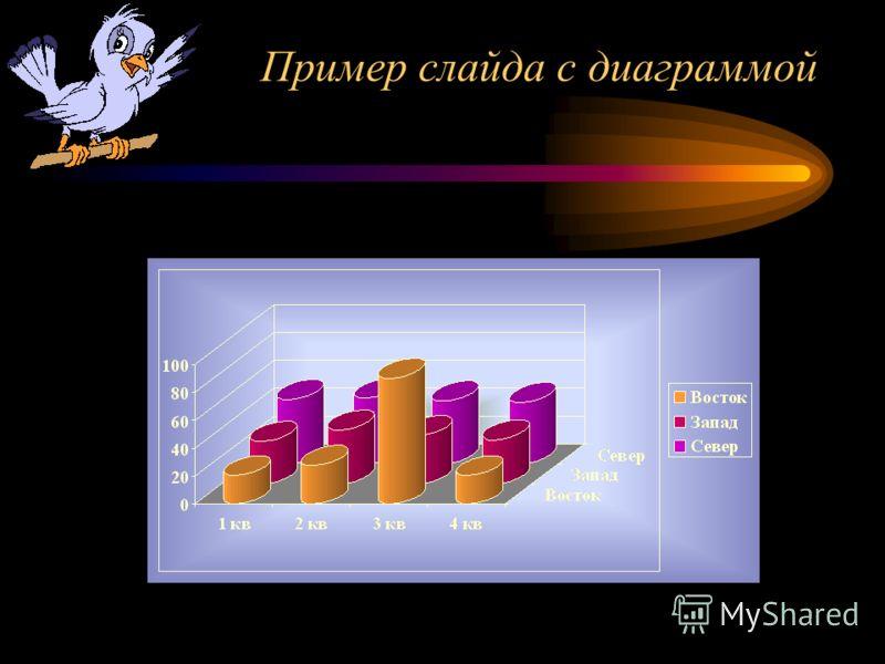 Пример слайда с диаграммой