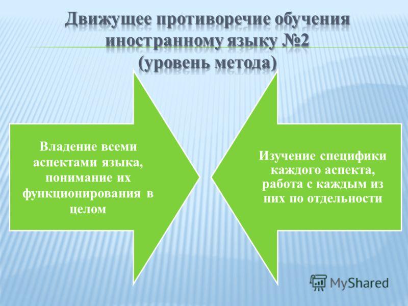 Владение всеми аспектами языка, понимание их функционирования в целом Изучение специфики каждого аспекта, работа с каждым из них по отдельности