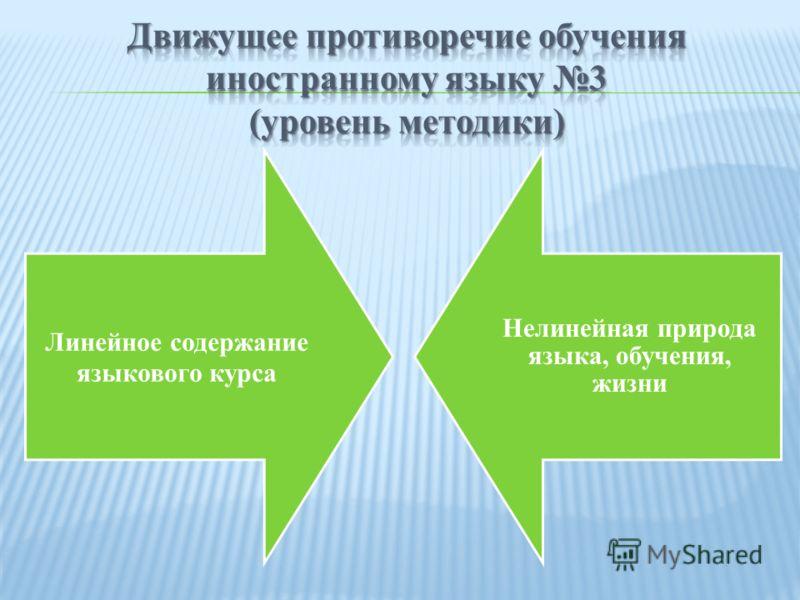 Линейное содержание языкового курса Нелинейная природа языка, обучения, жизни
