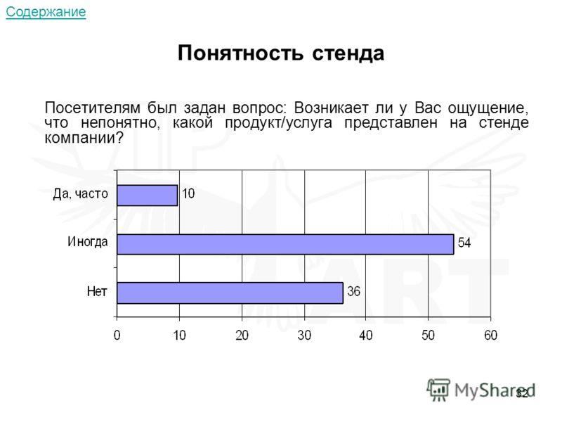 32 Понятность стенда Посетителям был задан вопрос: Возникает ли у Вас ощущение, что непонятно, какой продукт/услуга представлен на стенде компании? Содержание