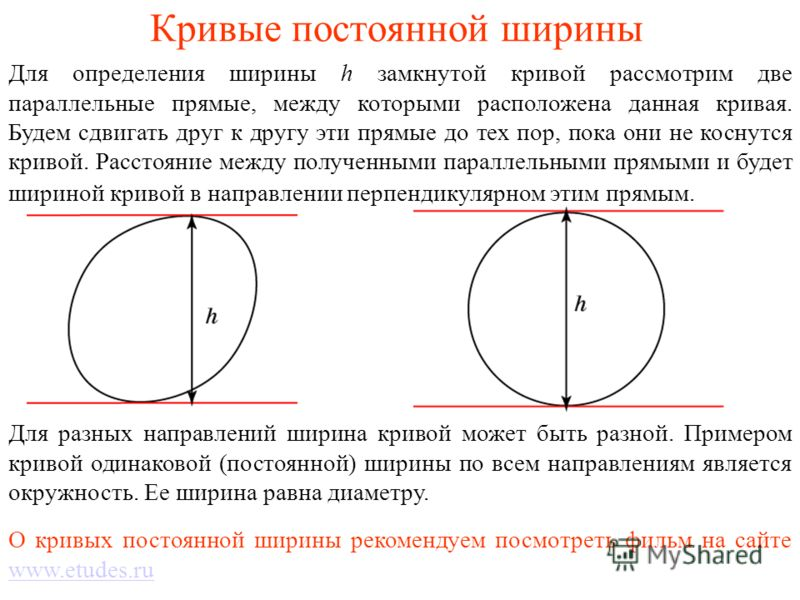 Кривые постоянной ширины Для определения ширины h замкнутой кривой рассмотрим две параллельные прямые, между которыми расположена данная кривая. Будем сдвигать друг к другу эти прямые до тех пор, пока они не коснутся кривой. Расстояние между полученн