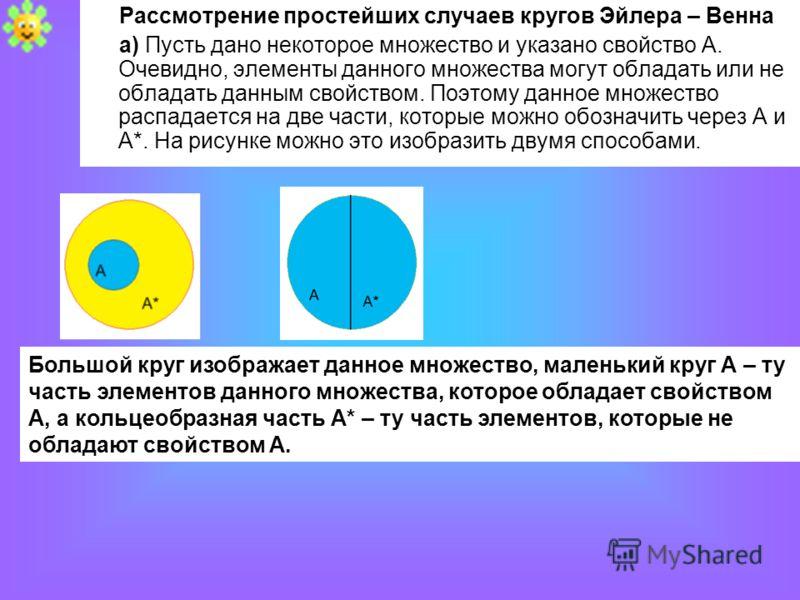 Рассмотрение простейших случаев кругов Эйлера – Венна а) Пусть дано некоторое множество и указано свойство А. Очевидно, элементы данного множества могут обладать или не обладать данным свойством. Поэтому данное множество распадается на две части, кот