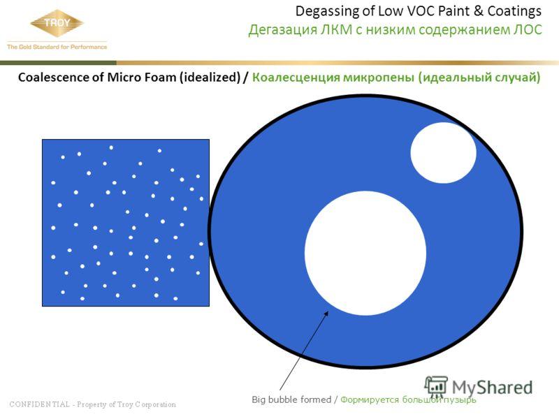 Coalescence of Micro Foam (idealized) / Коалесценция микропены (идеальный случай) Big bubble formed / Формируется большой пузырь Degassing of Low VOC Paint & Coatings Дегазация ЛКМ с низким содержанием ЛОС
