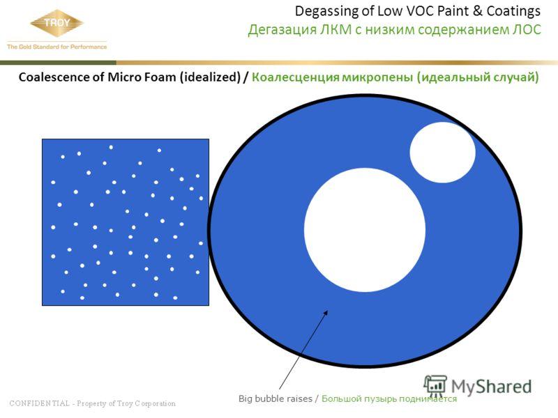 Big bubble raises / Большой пузырь поднимается Degassing of Low VOC Paint & Coatings Дегазация ЛКМ с низким содержанием ЛОС Coalescence of Micro Foam (idealized) / Коалесценция микропены (идеальный случай)