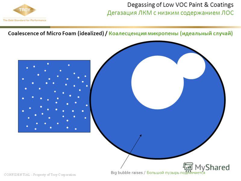 Big bubble raises / Большой пузырь поднимается Coalescence of Micro Foam (idealized) / Коалесценция микропены (идеальный случай) Degassing of Low VOC Paint & Coatings Дегазация ЛКМ с низким содержанием ЛОС
