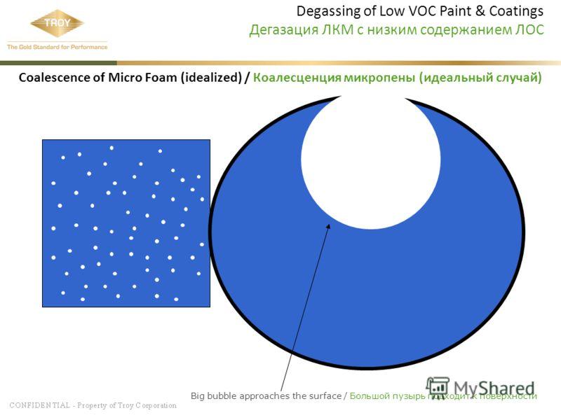 Big bubble approaches the surface / Большой пузырь подходит к поверхности Coalescence of Micro Foam (idealized) / Коалесценция микропены (идеальный случай) Degassing of Low VOC Paint & Coatings Дегазация ЛКМ с низким содержанием ЛОС