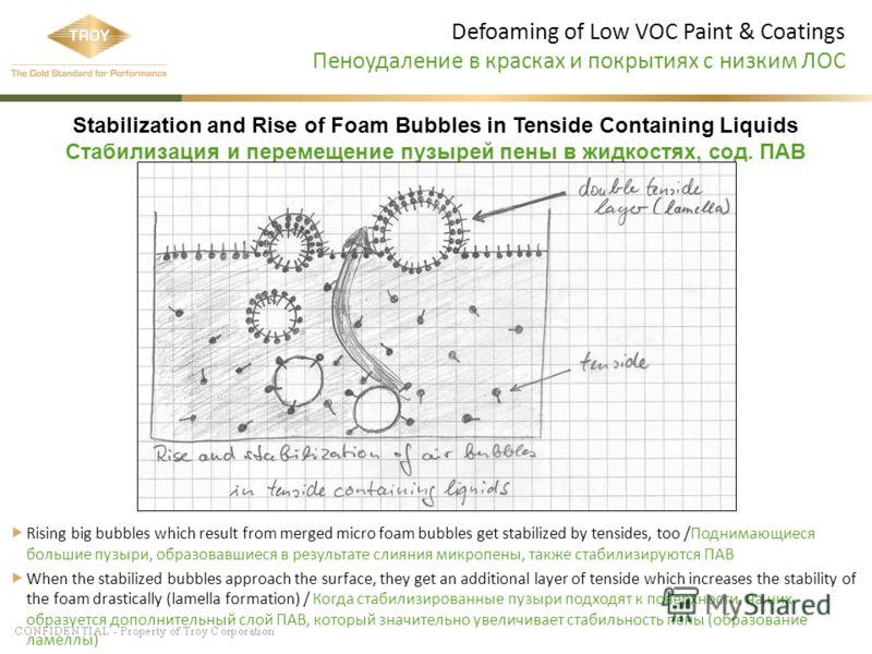 Rising big bubbles which result from merged micro foam bubbles get stabilized by tensides, too /Поднимающиеся большие пузыри, образовавшиеся в результате слияния микропены, также стабилизируются ПАВ When the stabilized bubbles approach the surface, t