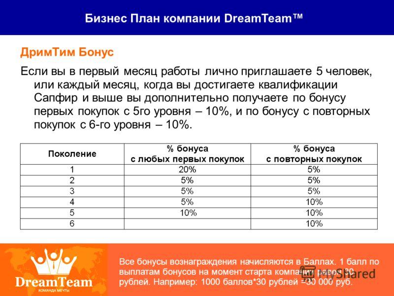 Бизнес План компании DreamTeam ДримТим Бонус Если вы в первый месяц работы лично приглашаете 5 человек, или каждый месяц, когда вы достигаете квалификации Сапфир и выше вы дополнительно получаете по бонусу первых покупок с 5го уровня – 10%, и по бону