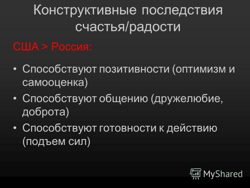 Конструктивные последствия счастья/радости США > Россия: Способствуют позитивности (оптимизм и самооценка) Способствуют общению (дружелюбие, доброта) Способствуют готовности к действию (подъем сил)