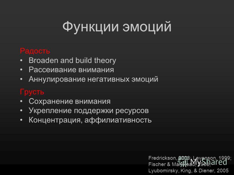 Функции эмоций Радость Broaden and build theory Рассеивание внимания Аннулирование негативных эмоций Грусть Сохранение внимания Укрепление поддержки ресурсов Концентрация, аффилиативность Fredrickson, 2003; Levenson, 1999; Fischer & Manstead, 2008; L