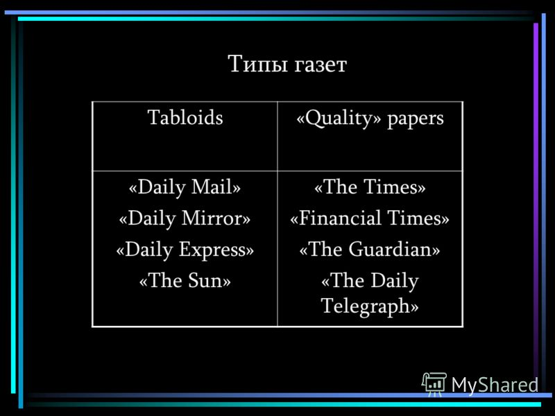 Tabloids«Quality» papers «Daily Mail» «Daily Mirror» «Daily Express» «The Sun» «The Times» «Financial Times» «The Guardian» «The Daily Telegraph» Типы газет