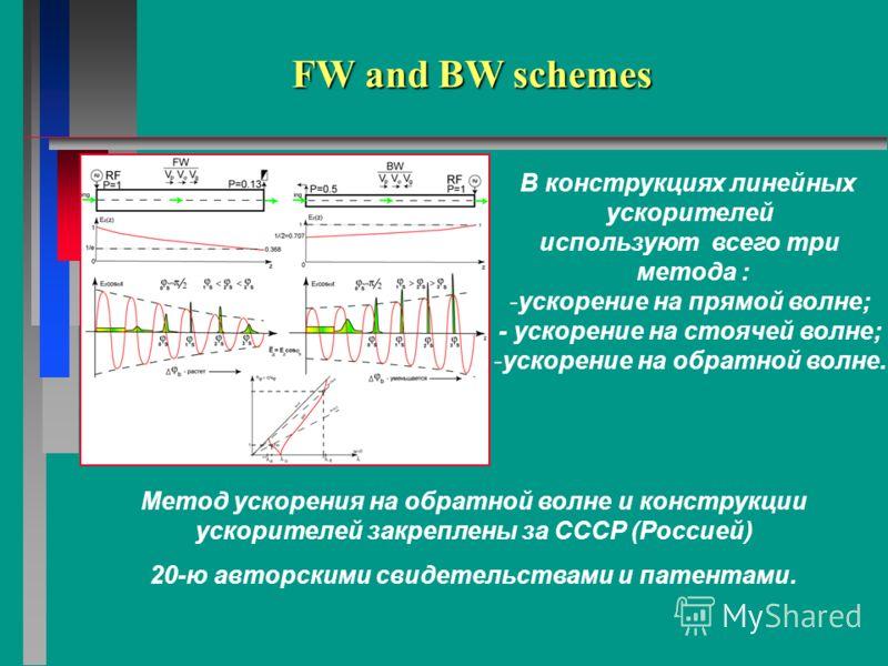 УСКОРИТЕЛЬ ПРОТОНОВ BWLAP/ABC3(2)D для ЯРТ энергетики