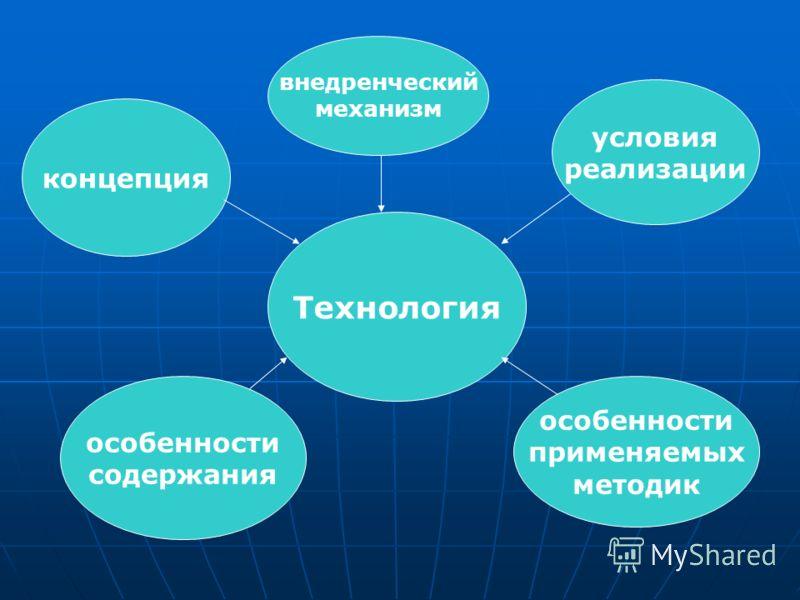 Технология концепция особенности содержания внедренческий механизм условия реализации особенности применяемых методик