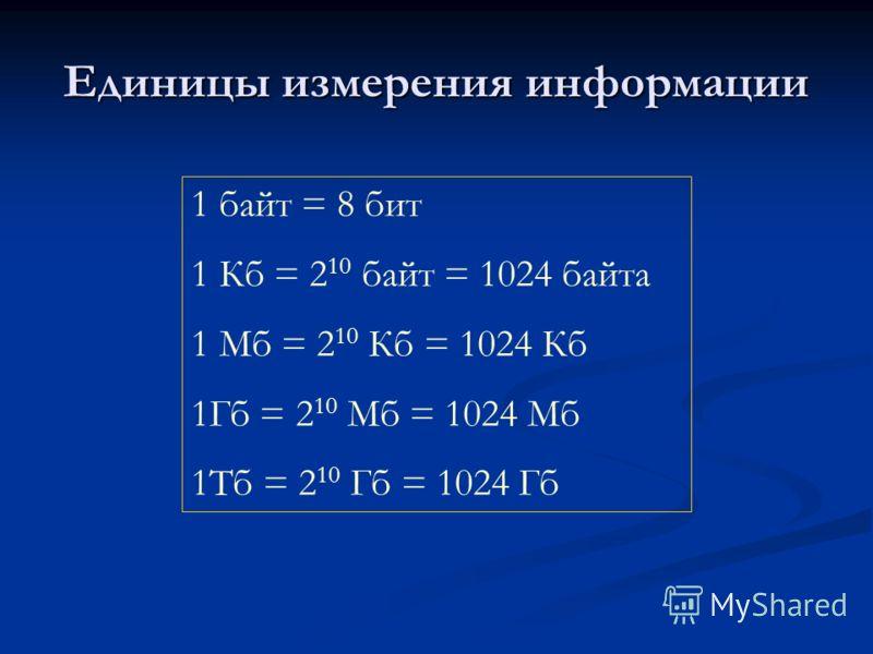 Единицы измерения информации 1 байт = 8 бит 1 Кб = 2 10 байт = 1024 байта 1 Мб = 2 10 Кб = 1024 Кб 1Гб = 2 10 Мб = 1024 Мб 1Тб = 2 10 Гб = 1024 Гб