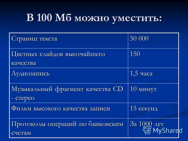 В 100 Мб можно уместить: Страниц текста 50 000 Цветных слайдов высочайшего качества 150 Аудиозапись 1,5 часа Музыкальный фрагмент качества CD - стерео 10 минут Фильм высокого качества записи 15 секунд Протоколы операций по банковским счетам За 1000 л