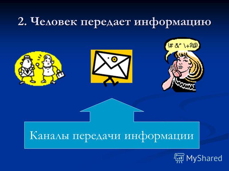 2. Человек передает информацию Каналы передачи информации