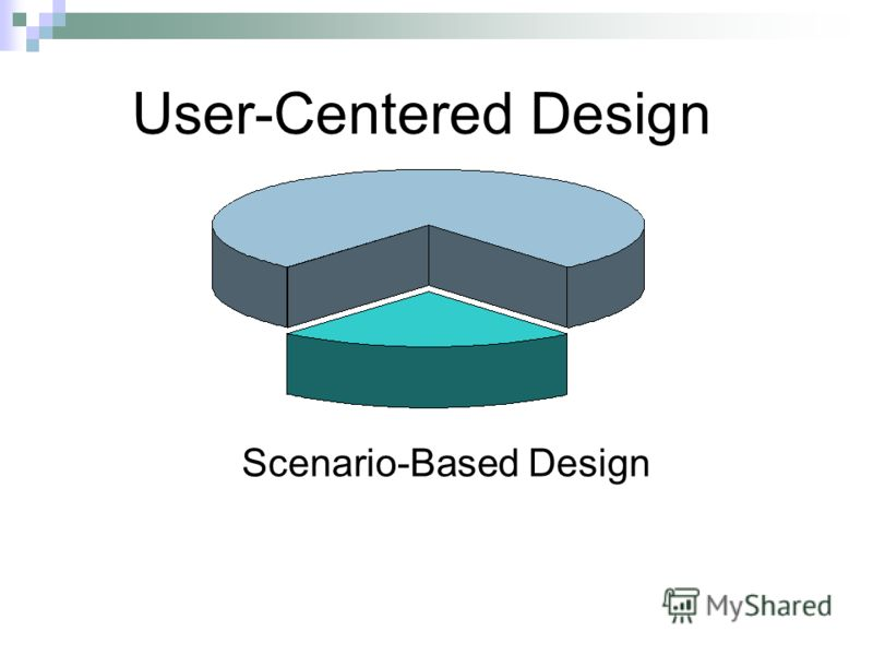 Scenario-Based Design User-Centered Design