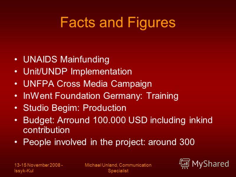 13-15 November 2008 - Issyk-Kul Michael Unland, Communication Specialist Facts and Figures UNAIDS Mainfunding Unit/UNDP Implementation UNFPA Cross Media Campaign InWent Foundation Germany: Training Studio Begim: Production Budget: Arround 100.000 USD
