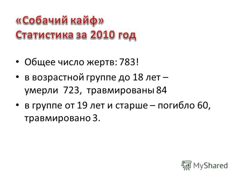Общее число жертв: 783! в возрастной группе до 18 лет – умерли 723, травмированы 84 в группе от 19 лет и старше – погибло 60, травмировано 3.