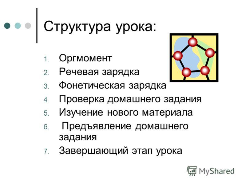 Структура урока: 1. Оргмомент 2. Речевая зарядка 3. Фонетическая зарядка 4. Проверка домашнего задания 5. Изучение нового материала 6. Предъявление домашнего задания 7. Завершающий этап урока