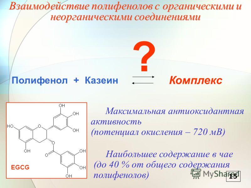 ? Полифенол + Казеин Комплекс EGCG Максимальная антиоксидантная активность (потенциал окисления – 720 мВ) Наибольшее содержание в чае (до 40 % от общего содержания полифенолов) 1515 Взаимодействие полифенолов с органическими и неорганическими соедине