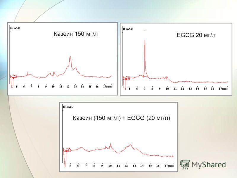 Казеин 150 мг/л EGCG 20 мг/л Казеин (150 мг/л) + EGCG (20 мг/л)