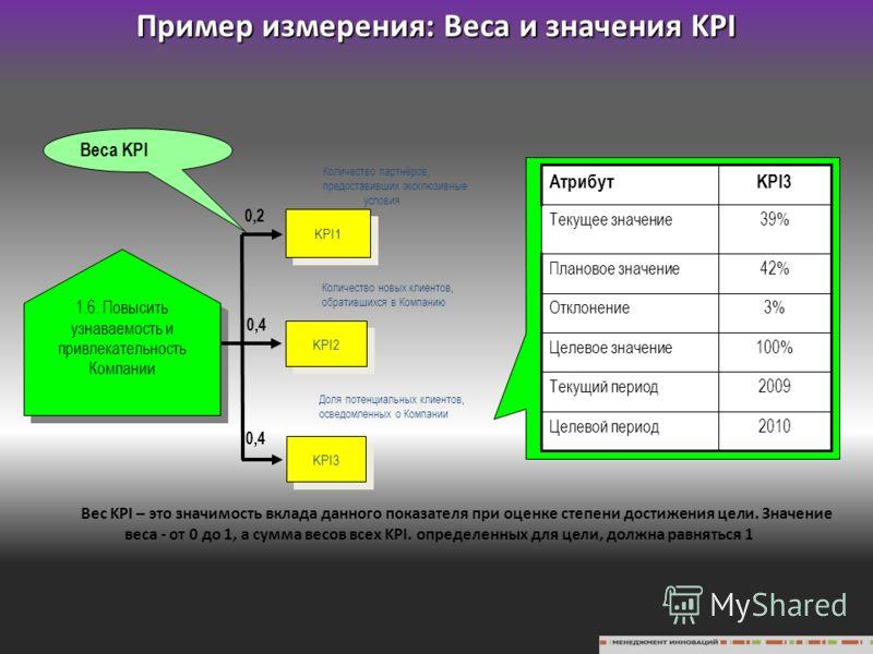 Пример измерения: Веса и значения KPI Вес KPI – это значимость вклада данного показателя при оценке степени достижения цели. Значение веса - от 0 до 1, а сумма весов всех KPI. определенных для цели, должна равняться 1 2010Целевой период 2009Текущий п