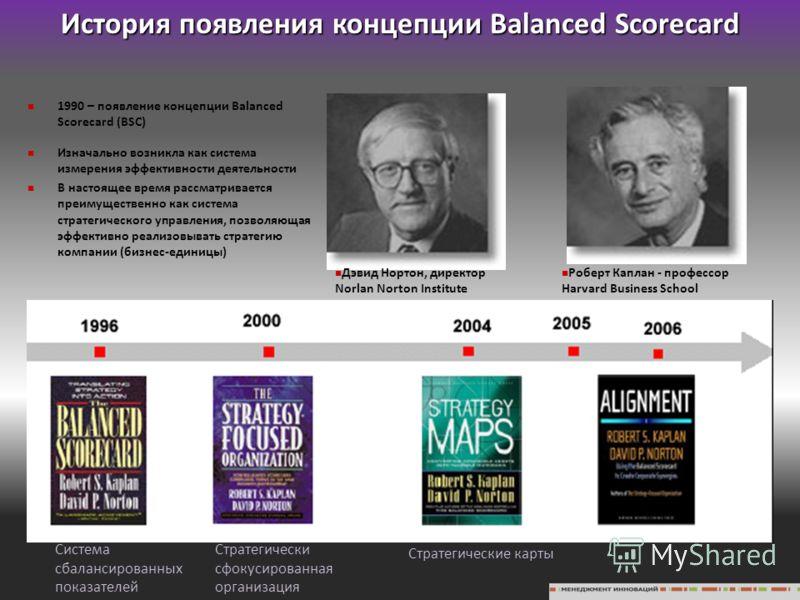 История появления концепции Balanced Scorecard 1990 – появление концепции Balanced Scorecard (BSC) Система сбалансированных показателей Стратегически сфокусированная организация Стратегические карты Дэвид Нортон, директор Norlan Norton Institute Робе