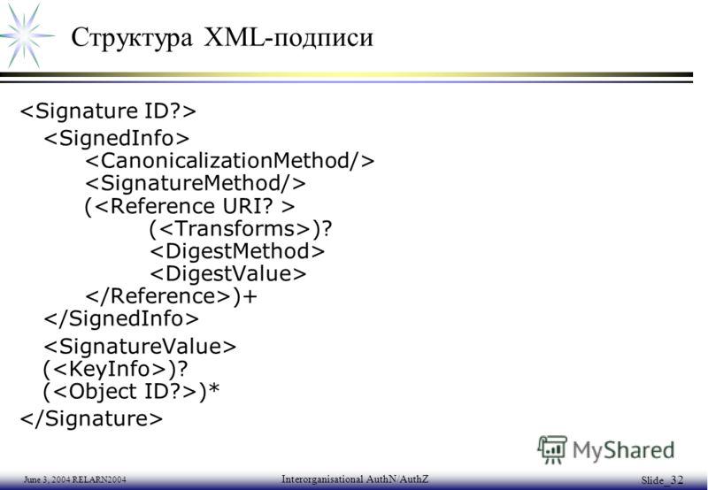 June 3, 2004 RELARN2004 Interorganisational AuthN/AuthZ Slide _32 Структура XML-подписи ( ( )? )+ ( )? ( )*