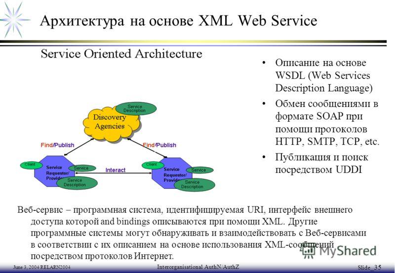 June 3, 2004 RELARN2004 Interorganisational AuthN/AuthZ Slide _35 Архитектура на основе XML Web Service Описание на основе WSDL (Web Services Description Language) Обмен сообщениями в формате SOAP при помощи протоколов HTTP, SMTP, TCP, etc. Публикаци