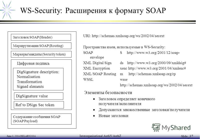 June 3, 2004 RELARN2004 Interorganisational AuthN/AuthZ Slide _37 WS-Security: Расширения к формату SOAP Заголовок SOAP (Header) Маршрутизация SOAP (Routing) Маркеры/мандаты (Security token) Цифровая подпись DigSignature description: Normalisation Tr