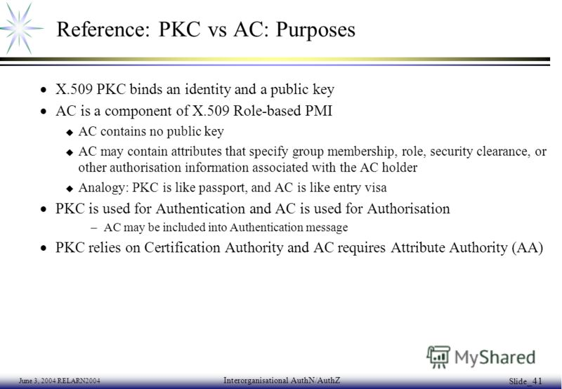 June 3, 2004 RELARN2004 Interorganisational AuthN/AuthZ Slide _41 Reference: PKC vs AC: Purposes X.509 PKC binds an identity and a public key AC is a component of X.509 Role-based PMI u AC contains no public key u AC may contain attributes that speci
