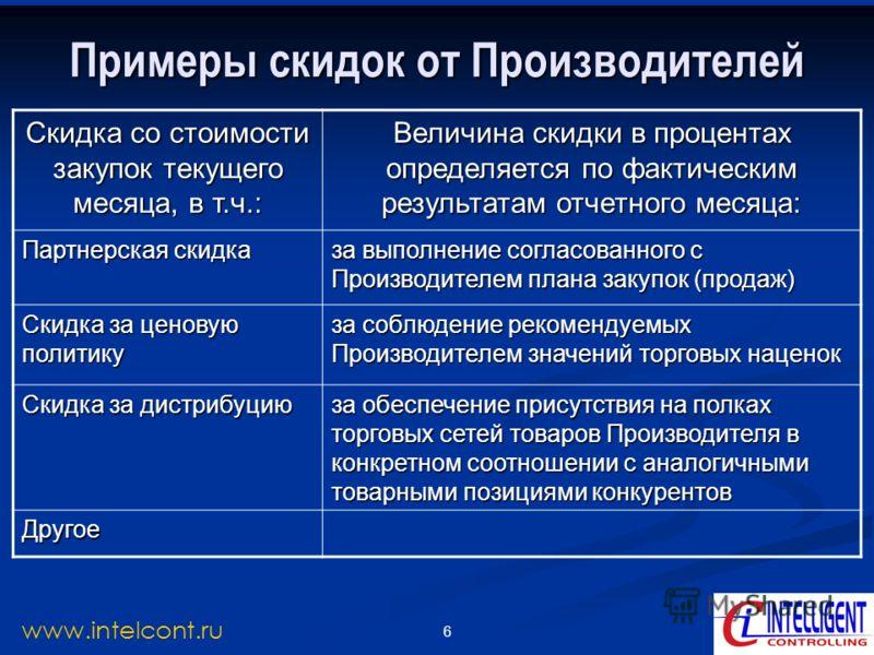 6 www.intelcont.ru Примеры скидок от Производителей Скидка со стоимости закупок текущего месяца, в т.ч.: Величина скидки в процентах определяется по фактическим результатам отчетного месяца: Партнерская скидка за выполнение согласованного с Производи