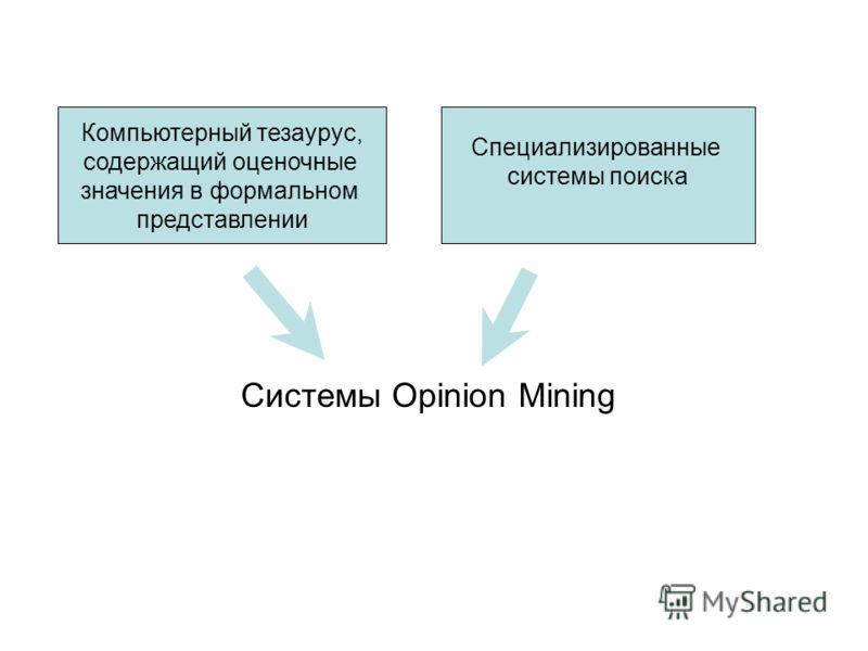 Системы Opinion Mining Компьютерный тезаурус, содержащий оценочные значения в формальном представлении Специализированные системы поиска