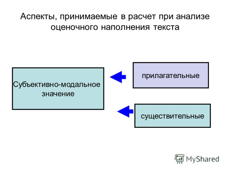 Аспекты, принимаемые в расчет при анализе оценочного наполнения текста Субъективно-модальное значение прилагательные существительные