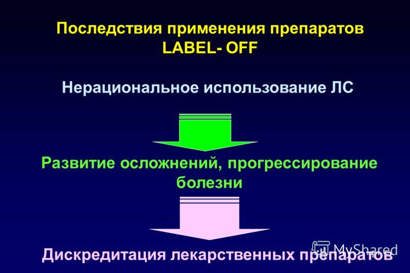 9 Последствия применения препаратов LABEL- OFF Нерациональное использование ЛС Развитие осложнений, прогрессирование болезни Дискредитация лекарственных препаратов