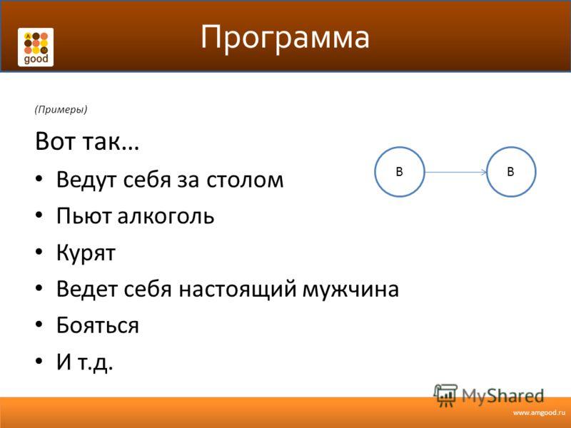 www.amgood.ru Программа (Примеры) Вот так… Ведут себя за столом Пьют алкоголь Курят Ведет себя настоящий мужчина Бояться И т.д. ВВ