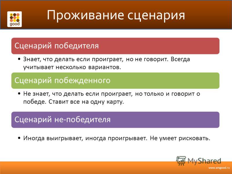 www.amgood.ru Проживание сценария Сценарий победителя Знает, что делать если проиграет, но не говорит. Всегда учитывает несколько вариантов. Сценарий побежденного Не знает, что делать если проиграет, но только и говорит о победе. Ставит все на одну к