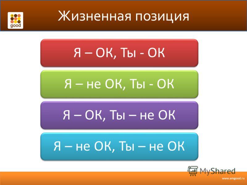 www.amgood.ru Жизненная позиция Я – ОК, Ты - ОКЯ – не ОК, Ты - ОКЯ – ОК, Ты – не ОКЯ – не ОК, Ты – не ОК
