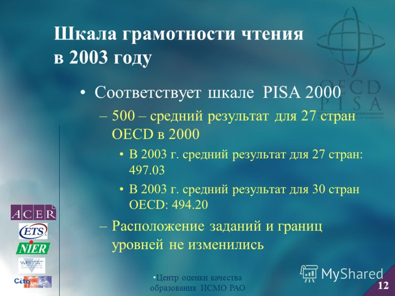 12 Центр оценки качества образования ИСМО РАО Шкала грамотности чтения в 2003 году Соответствует шкале PISA 2000 –500 – средний результат для 27 стран OECD в 2000 В 2003 г. средний результат для 27 стран: 497.03 В 2003 г. средний результат для 30 стр