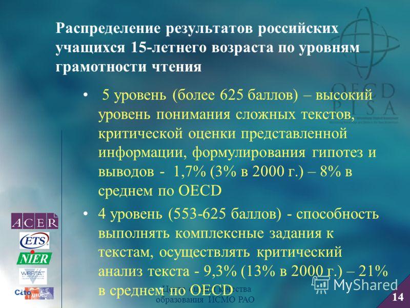 14 Центр оценки качества образования ИСМО РАО Распределение результатов российских учащихся 15-летнего возраста по уровням грамотности чтения 5 уровень (более 625 баллов) – высокий уровень понимания сложных текстов, критической оценки представленной