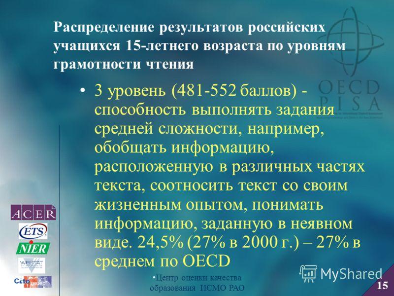 15 Центр оценки качества образования ИСМО РАО Распределение результатов российских учащихся 15-летнего возраста по уровням грамотности чтения 3 уровень (481-552 баллов) - способность выполнять задания средней сложности, например, обобщать информацию,