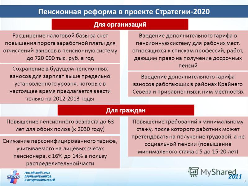 Пенсионная реформа в проекте Стратегии-2020 Расширение налоговой базы за счет повышения порога заработной платы для отчислений взносов в пенсионную систему до 720 000 тыс. руб. в год Введение дополнительного тарифа в пенсионную систему для рабочих ме
