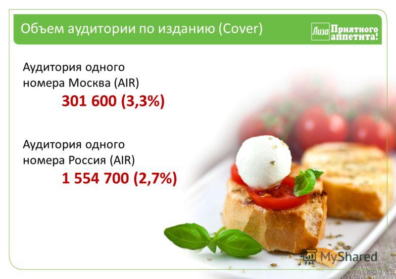 Аудитория одного номера Москва (AIR) 301 600 (3,3%) Объем аудитории по изданию (Cover) Аудитория одного номера Россия (AIR) 1 554 700 (2,7%)