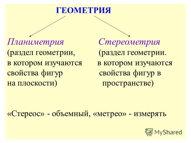 ГЕОМЕТРИЯ Планиметрия Стереометрия (раздел геометрии, (раздел геометрии. в котором изучаются свойства фигур свойства фигур в на плоскости) пространстве) «Стереос» - объемный, «метрео» - измерять