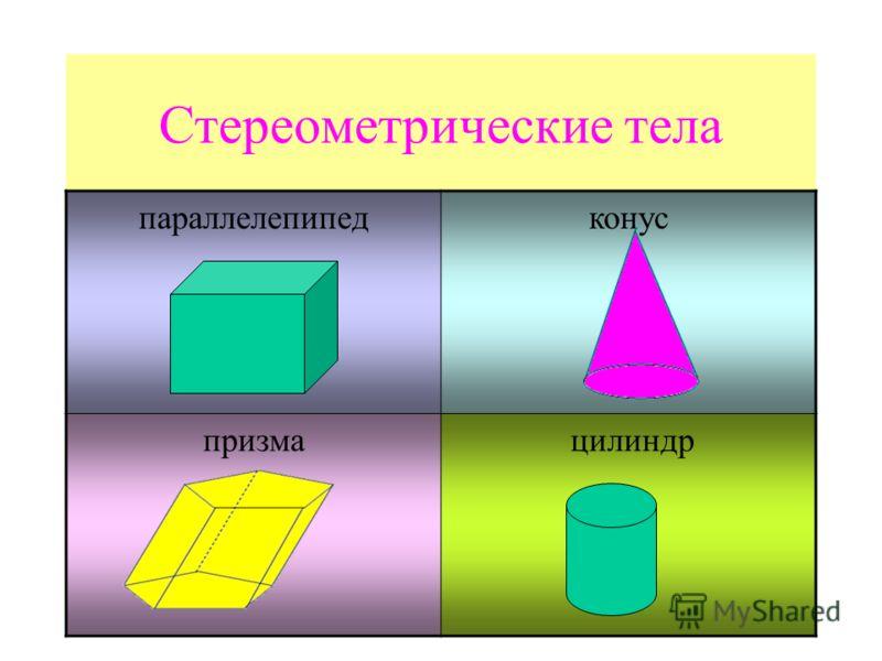 Стереометрические тела параллелепипедконус призма цилиндр